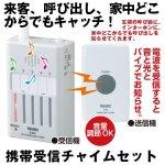 画像2: 携帯受信チャイム専用「別売り押しボタン送信機4個組」 (2)