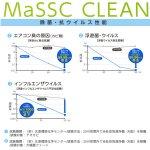 画像6: 世界レベルの空気清浄機「マスククリーンMC-F」 (6)