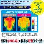 画像3: ひんやり接触冷感度アップ!クール敷パッドプレミアム[2枚] (3)