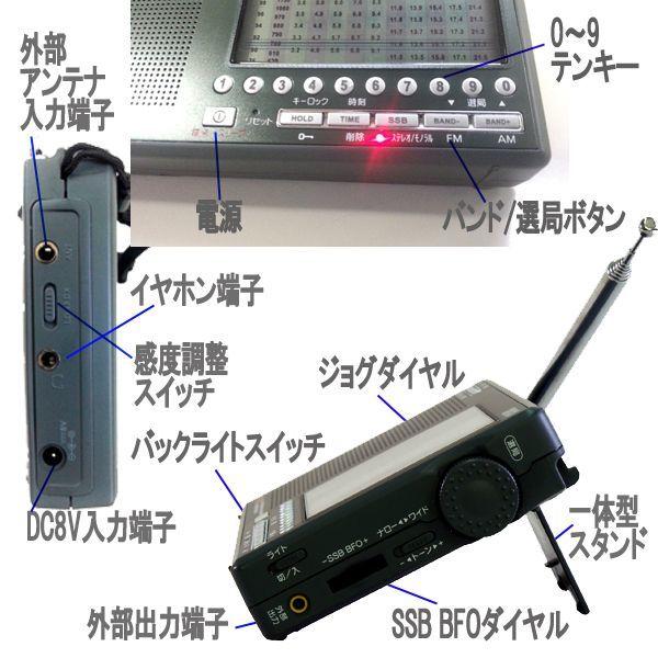 ラジオ 周波数 短波